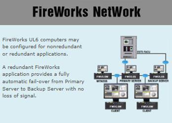 FireWorks NetWork