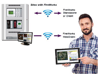 Wireless Service Application